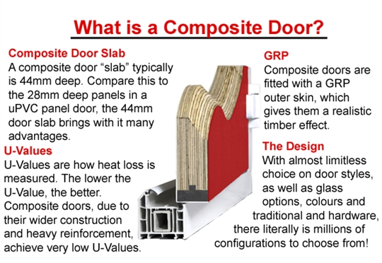 Everything You Need To Know About Our Composite Front Doors